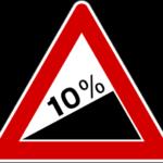 Salita X%